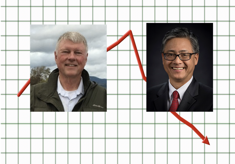 Headshots of Phil & Art on Declining Graph
